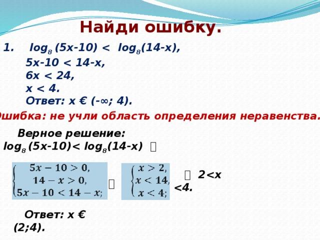 Найди ошибку. 1. log 8 (5х-10)  8 (14-х),  5x-10   6x   x   Ответ: х € (-∞; 4). Ошибка: не учли область определения неравенства.   Верное решение: log 8 (5х-10) 8 (14-х)       2   Ответ: х € (2;4).