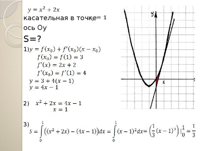 касательная в точке , ось Оу S=? 1)    2) 3)