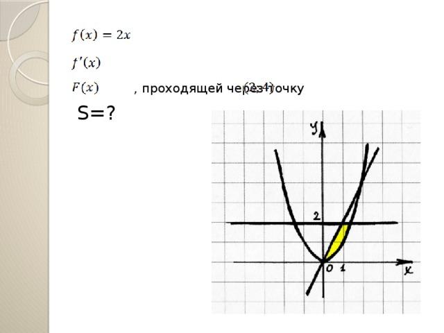 , проходящей через точку  S=?