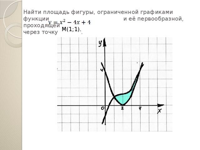 Найти площадь фигуры, ограниченной графиками  функции и её первообразной, проходящей  через точку .  M(1;1).
