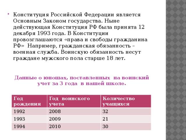 Конституция Российской Федерации является Основным Законом государства. Ныне действующая Конституция РФ была принята 12 декабря 1993 года. В Конституции провозглашаются «права и свободы гражданина РФ» Например, гражданская обязанность – военная служба. Воинскую обязанность несут граждане мужского пола старше 18 лет.