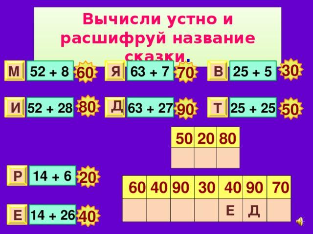 Вычисли устно и расшифруй название сказки . 30 М 52 + 8 60 70 63 + 7 25 + 5 Я В Д 80 И 90 Т 25 + 25 50 63 + 27 52 + 28  50 20 80       14 + 6 20 Р  60 40 90 30 40 90 70               Д Е 40 14 + 26 Е